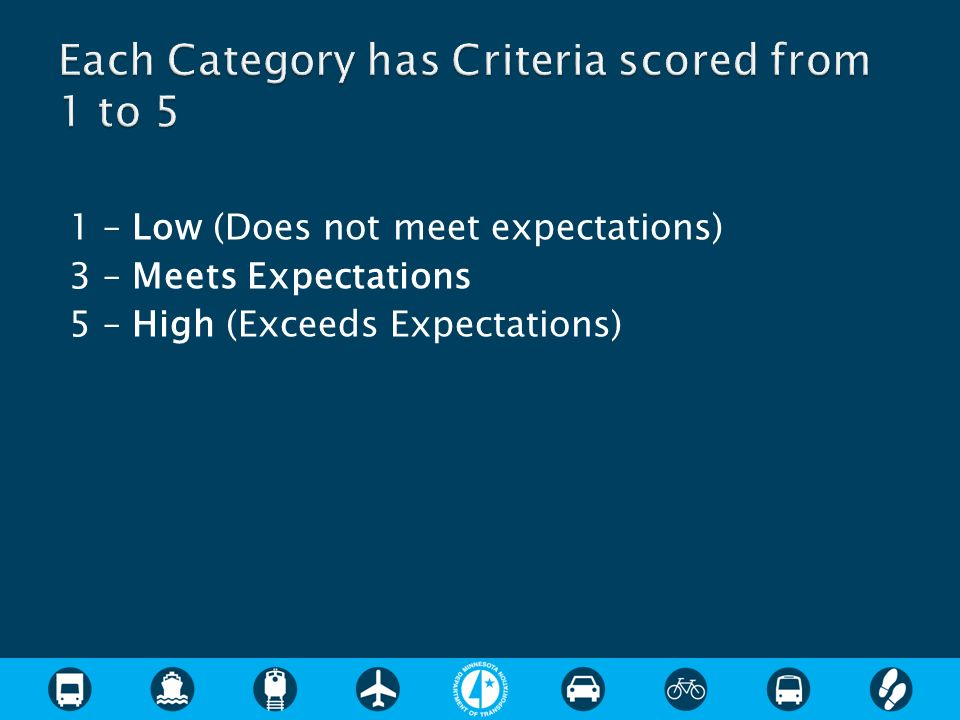 1 – Low (Does not meet expectations) 3 – Meets Expectations 5 – High (Exceeds Expectations)