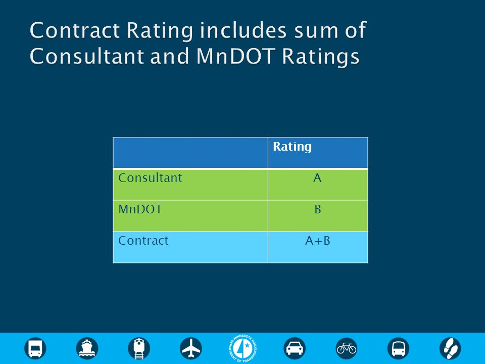 Rating ConsultantA MnDOTB ContractA+B
