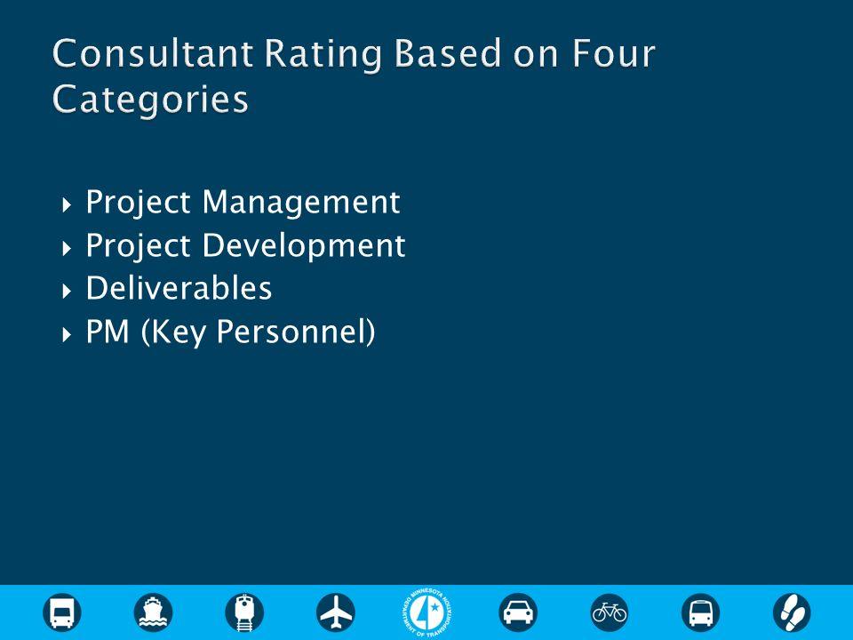 Project Management Project Development Deliverables PM (Key Personnel)