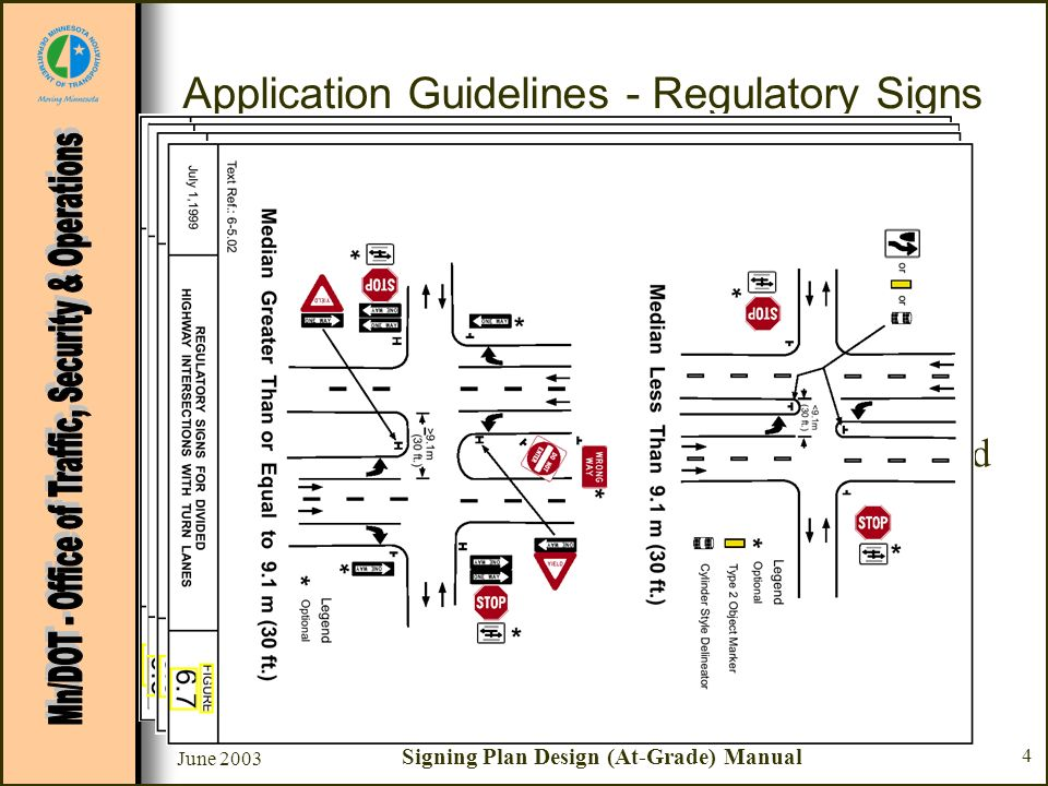 June 2003 Signing Plan Design (At-Grade) Manual 4 Application Guidelines - Regulatory Signs 6-5.02 Typical Regulatory Sign Placement at Divided Highway Intersections at Grade –Figures 6.4 through 6.10 show typical signing arrangements for the various intersection geometric elements encountered at divided trunk highway intersections at grade.