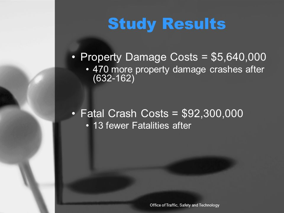 Study Results Property Damage Costs = $5,640,000 470 more property damage crashes after (632-162) Fatal Crash Costs = $92,300,000 13 fewer Fatalities after Office of Traffic, Safety and Technology
