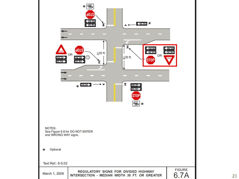 Office of Traffic, Safety, and Operations Application Guidelines – Regulatory Signs23