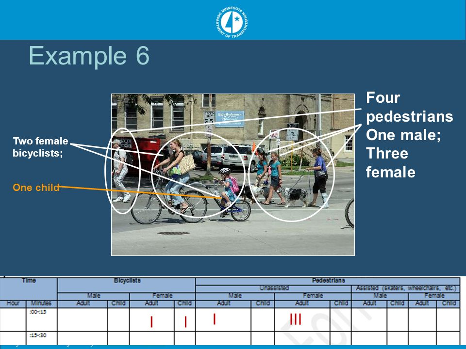 Two female bicyclists; Four pedestrians One male; Three female One child Image from PBIC Image Library   Example 6 I I I III