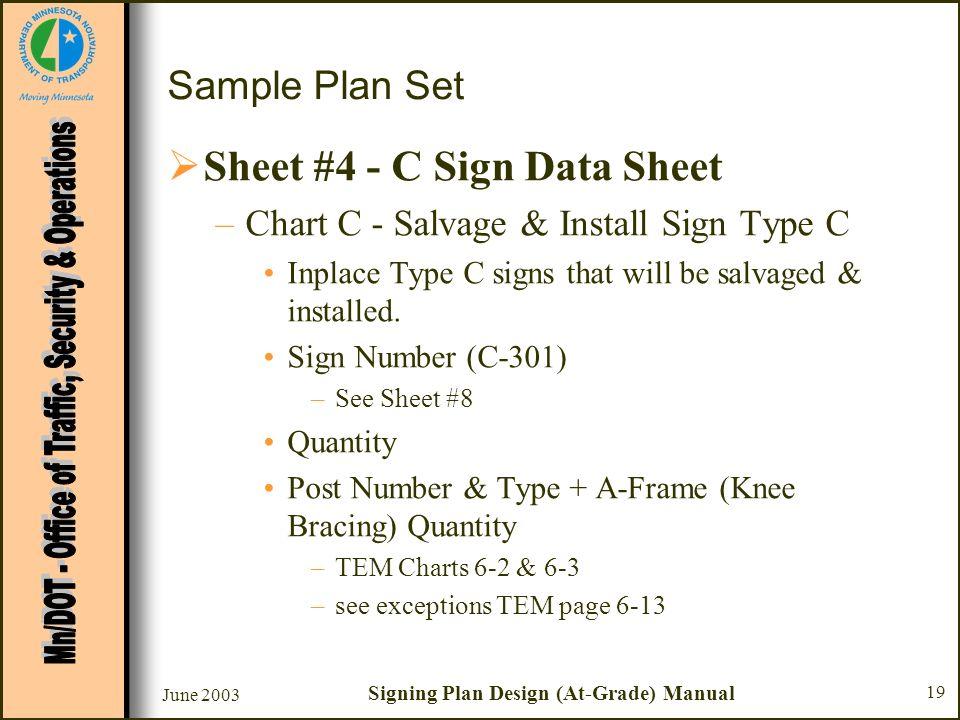 June 2003 Signing Plan Design (At-Grade) Manual 19 Sample Plan Set Sheet #4 - C Sign Data Sheet –Chart C - Salvage & Install Sign Type C Inplace Type