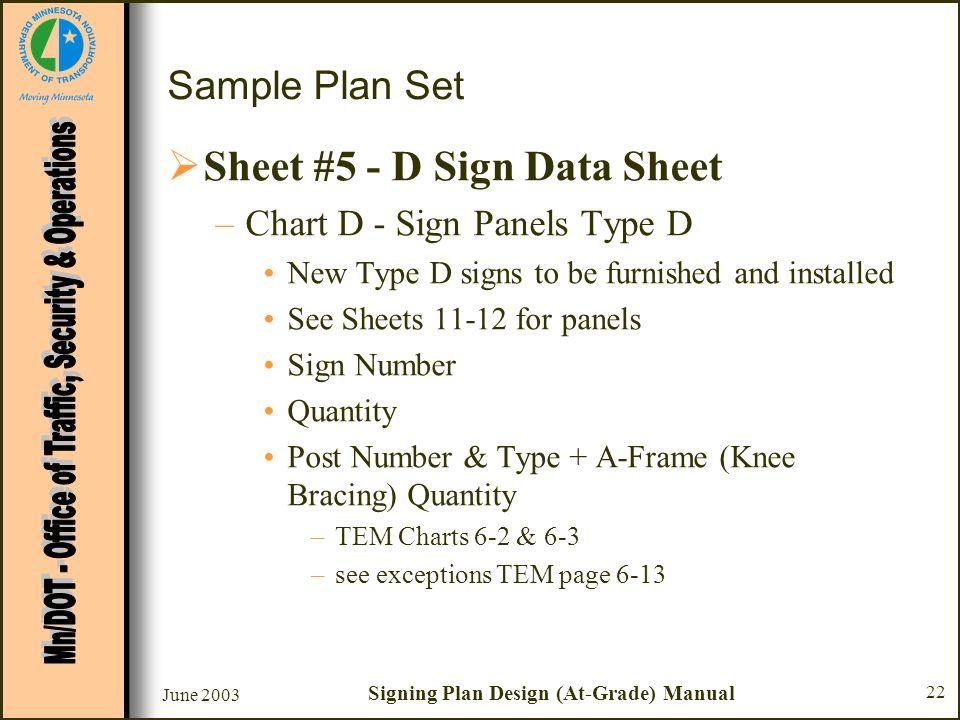 June 2003 Signing Plan Design (At-Grade) Manual 22 Sample Plan Set Sheet #5 - D Sign Data Sheet –Chart D - Sign Panels Type D New Type D signs to be f