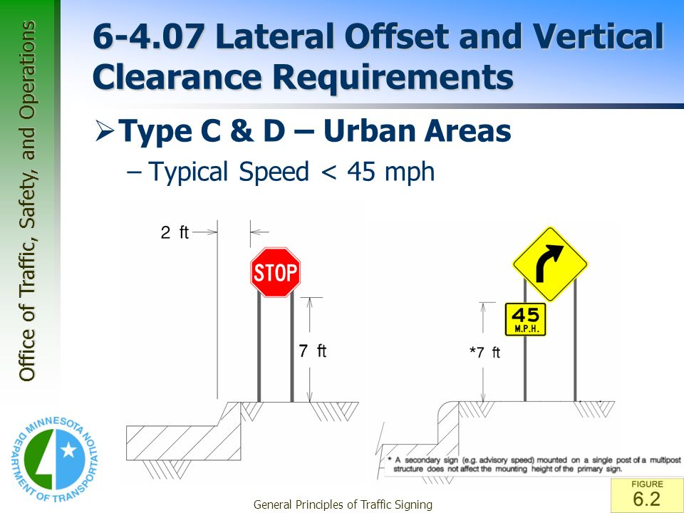 Office of Traffic, Safety, and Operations General Principles of Traffic Signing17 6-4.07 Lateral Offset and Vertical Clearance Requirements Type C & D – Urban Areas –Typical Speed < 45 mph