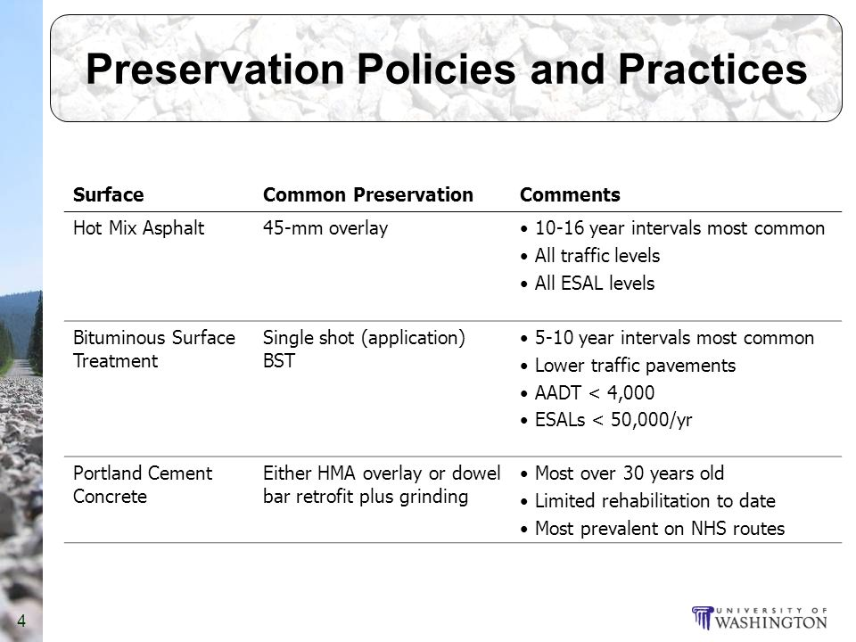 4 Preservation Policies and Practices SurfaceCommon PreservationComments Hot Mix Asphalt45-mm overlay 10-16 year intervals most common All traffic levels All ESAL levels Bituminous Surface Treatment Single shot (application) BST 5-10 year intervals most common Lower traffic pavements AADT < 4,000 ESALs < 50,000/yr Portland Cement Concrete Either HMA overlay or dowel bar retrofit plus grinding Most over 30 years old Limited rehabilitation to date Most prevalent on NHS routes