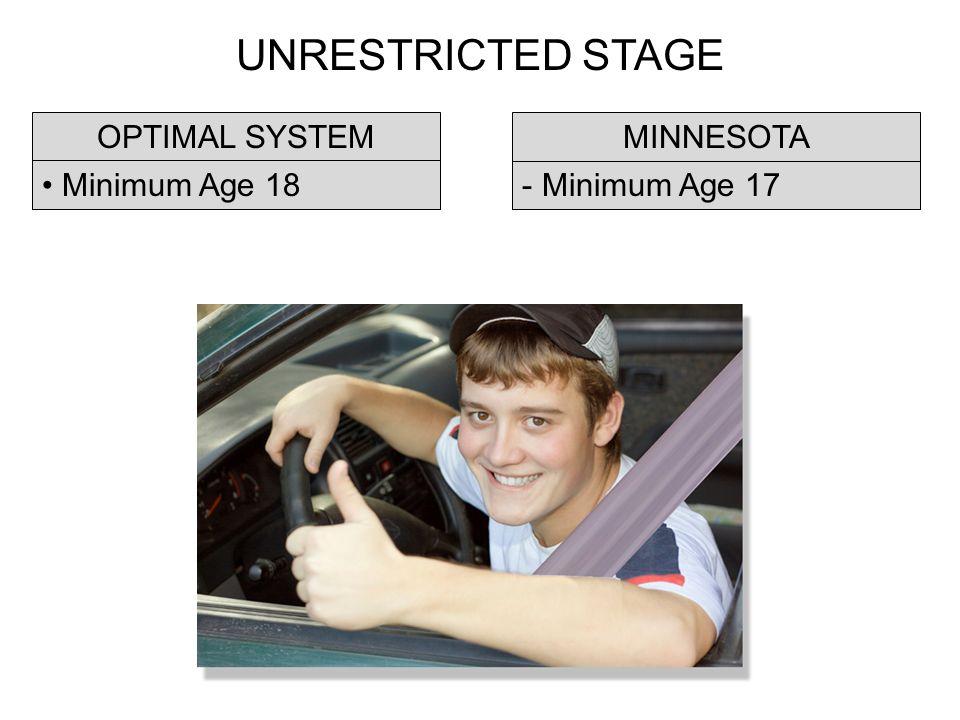 - Minimum Age 17 UNRESTRICTED STAGE MINNESOTAOPTIMAL SYSTEM Minimum Age 18