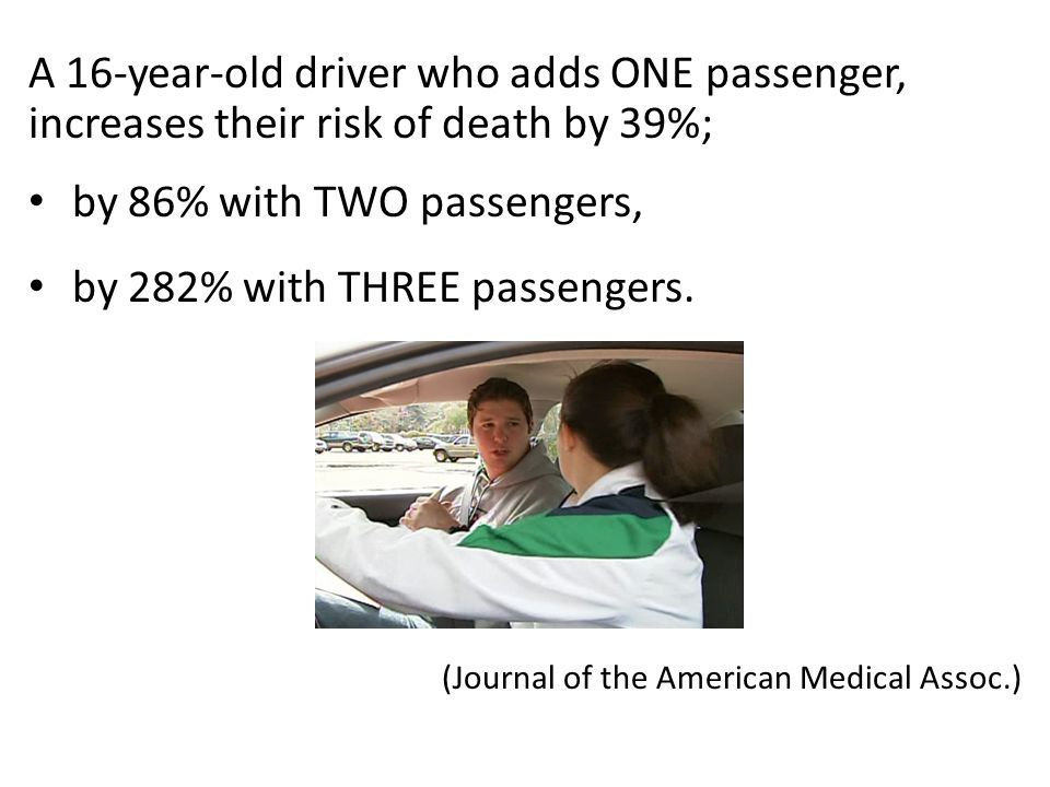 A 16-year-old driver who adds ONE passenger, increases their risk of death by 39%; by 86% with TWO passengers, by 282% with THREE passengers.
