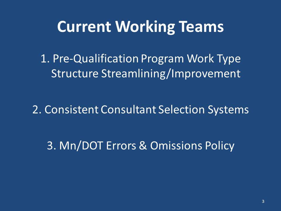 Current Working Teams 1.Pre-Qualification Program Work Type Structure Streamlining/Improvement 2.
