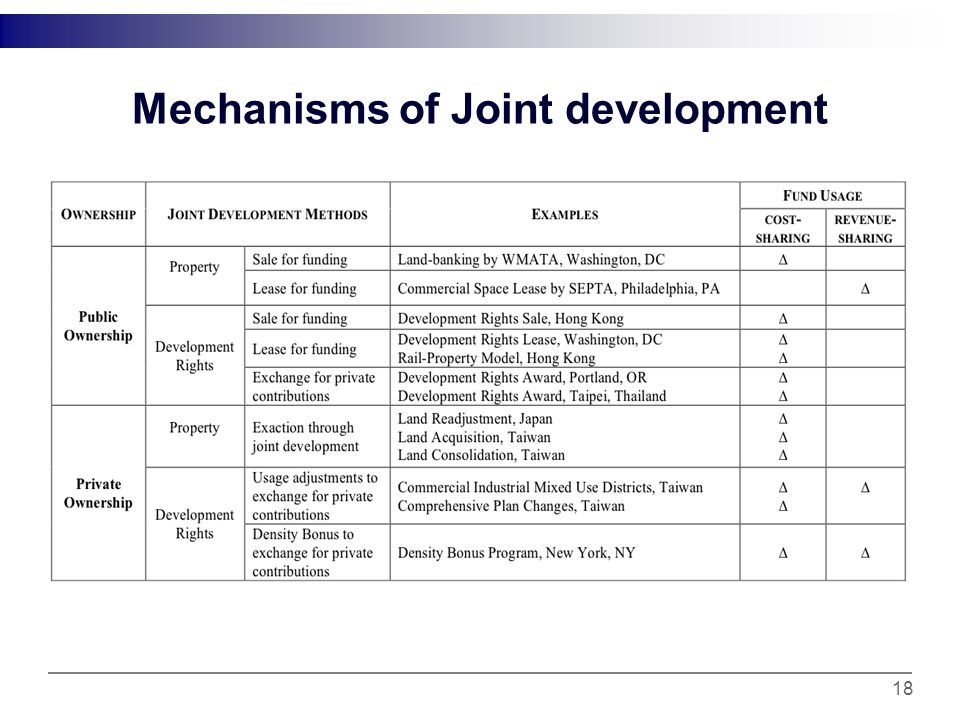 Defining Joint Development Joint development private-sector sharing of capital costs private-sector payments to the public entity Incentives Public: additional $ for capital improvements Private: enhanced development potential 17