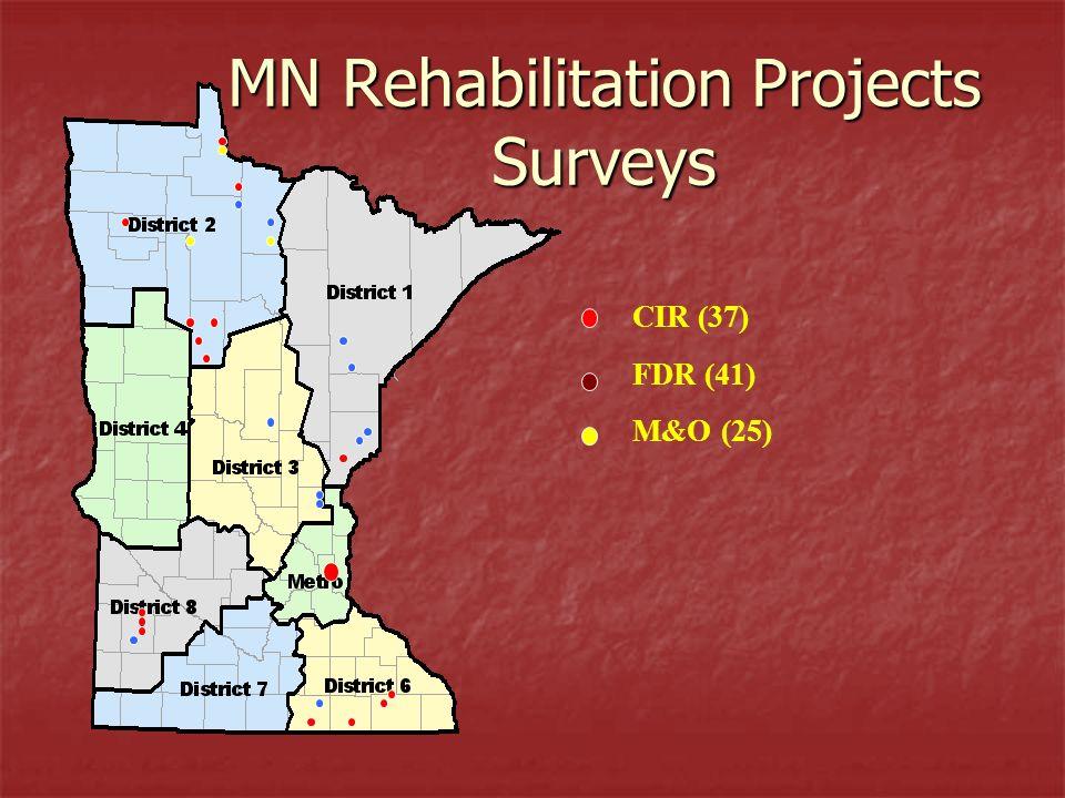 MN Rehabilitation Projects Surveys CIR (37) FDR (41) M&O (25)