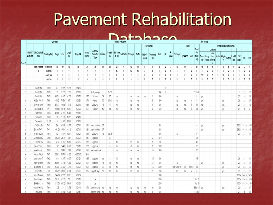 Pavement Rehabilitation Database