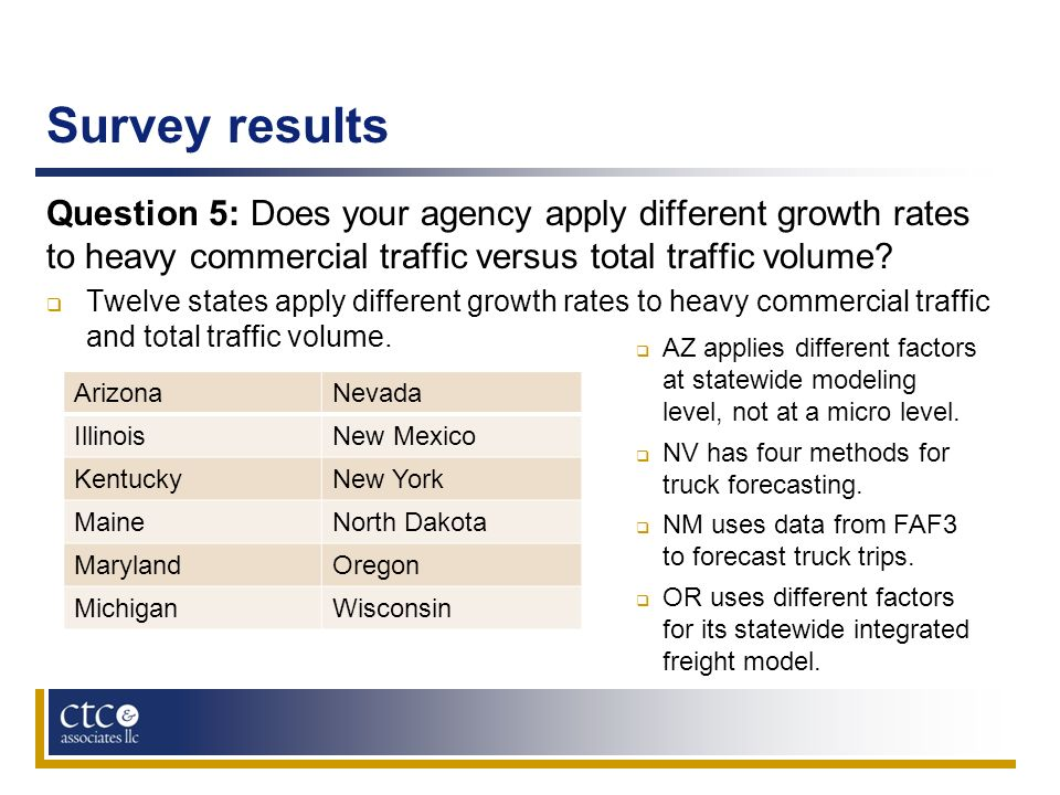 Survey results Question 5: Does your agency apply different growth rates to heavy commercial traffic versus total traffic volume? Twelve states apply