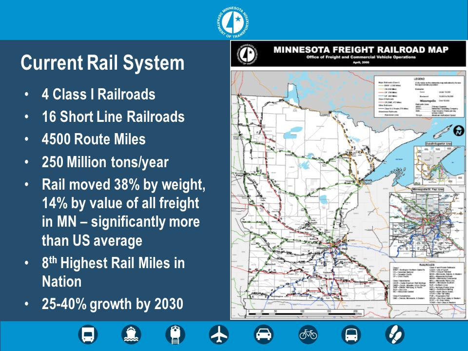 4 Class I Railroads 16 Short Line Railroads 4500 Route Miles 250 Million tons/year Rail moved 38% by weight, 14% by value of all freight in MN – significantly more than US average 8 th Highest Rail Miles in Nation 25-40% growth by 2030 Current Rail System