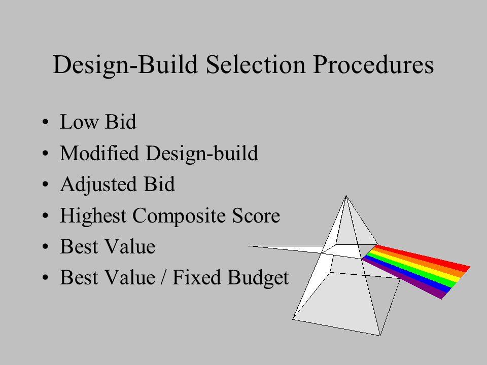Design-Build Selection Procedures Low Bid Modified Design-build Adjusted Bid Highest Composite Score Best Value Best Value / Fixed Budget
