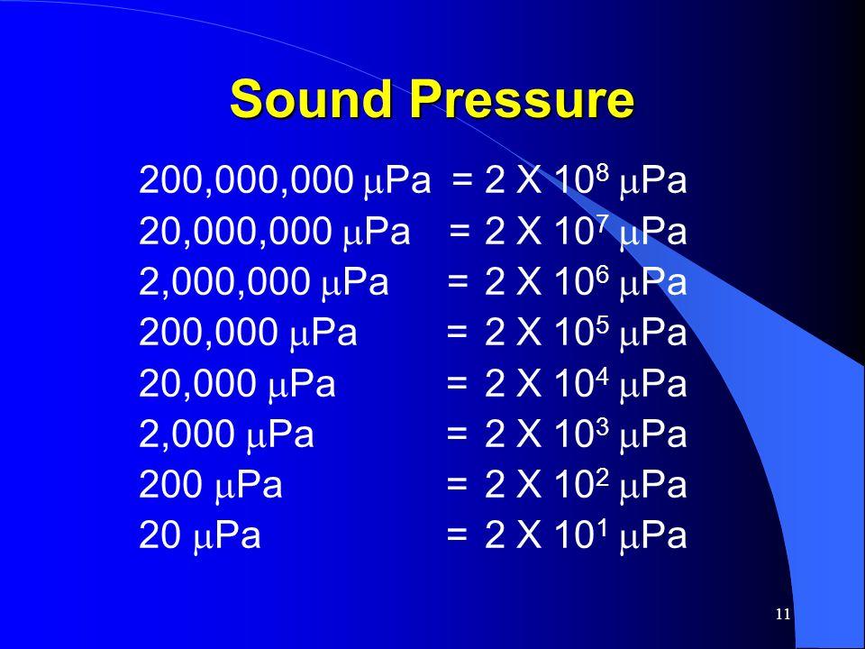 11 Sound Pressure 200,000,000 Pa =2 X 10 8 Pa 20,000,000 Pa =2 X 10 7 Pa 2,000,000 Pa =2 X 10 6 Pa 200,000 Pa =2 X 10 5 Pa 20,000 Pa =2 X 10 4 Pa 2,00