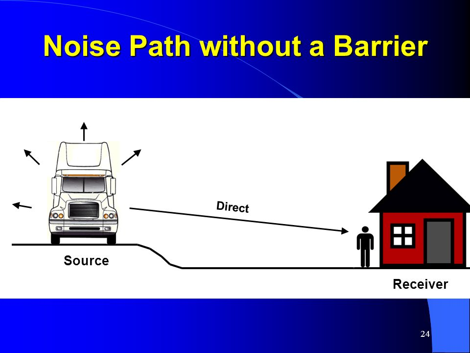 24 Noise Path without a Barrier Direct Source Receiver