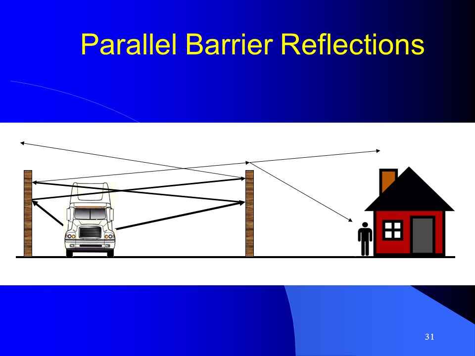 31 Parallel Barrier Reflections