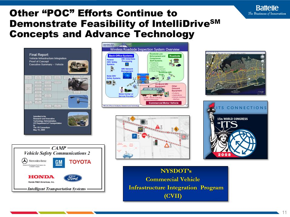 11 Other POC Efforts Continue to Demonstrate Feasibility of IntelliDrive SM Concepts and Advance Technology