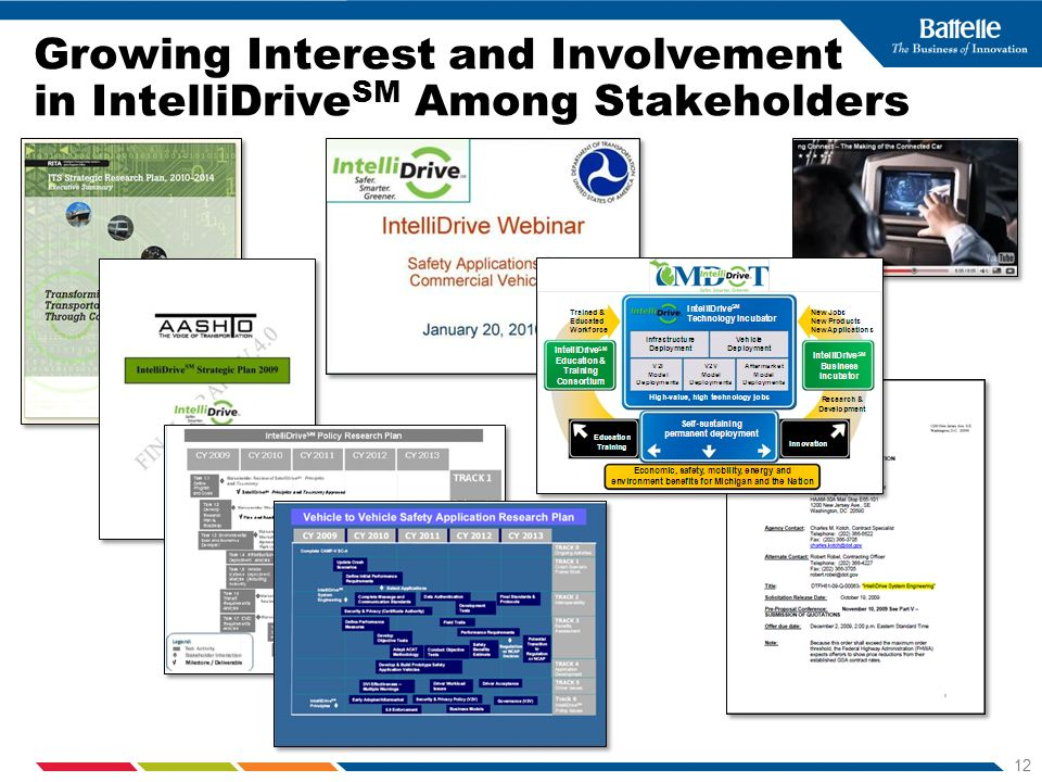 12 Growing Interest and Involvement in IntelliDrive SM Among Stakeholders