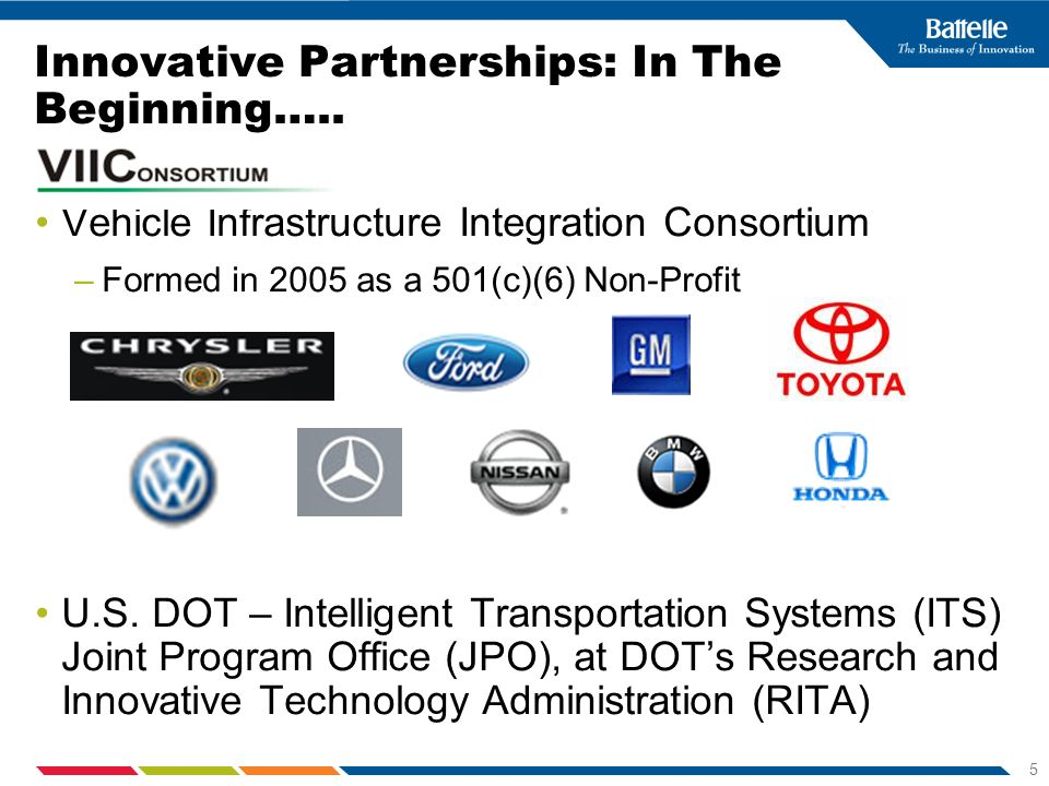 5 Innovative Partnerships: In The Beginning….. Vehicle Infrastructure Integration Consortium –Formed in 2005 as a 501(c)(6) Non-Profit U.S. DOT – Inte
