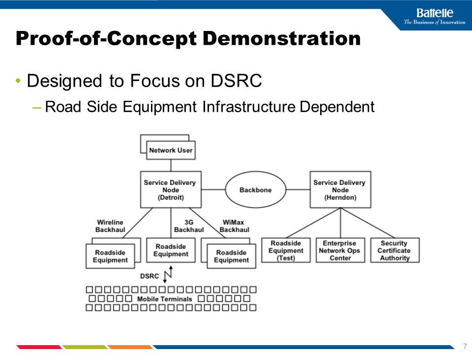 7 Proof-of-Concept Demonstration Designed to Focus on DSRC –Road Side Equipment Infrastructure Dependent