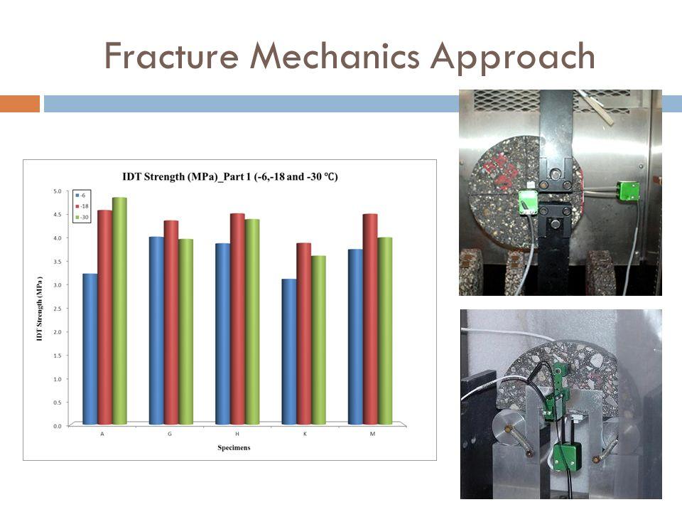 Fracture Mechanics Approach
