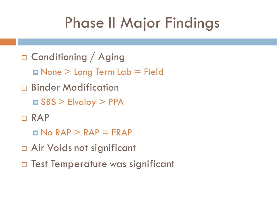 Phase II Major Findings Conditioning / Aging None > Long Term Lab = Field Binder Modification SBS > Elvaloy > PPA RAP No RAP > RAP = FRAP Air Voids no