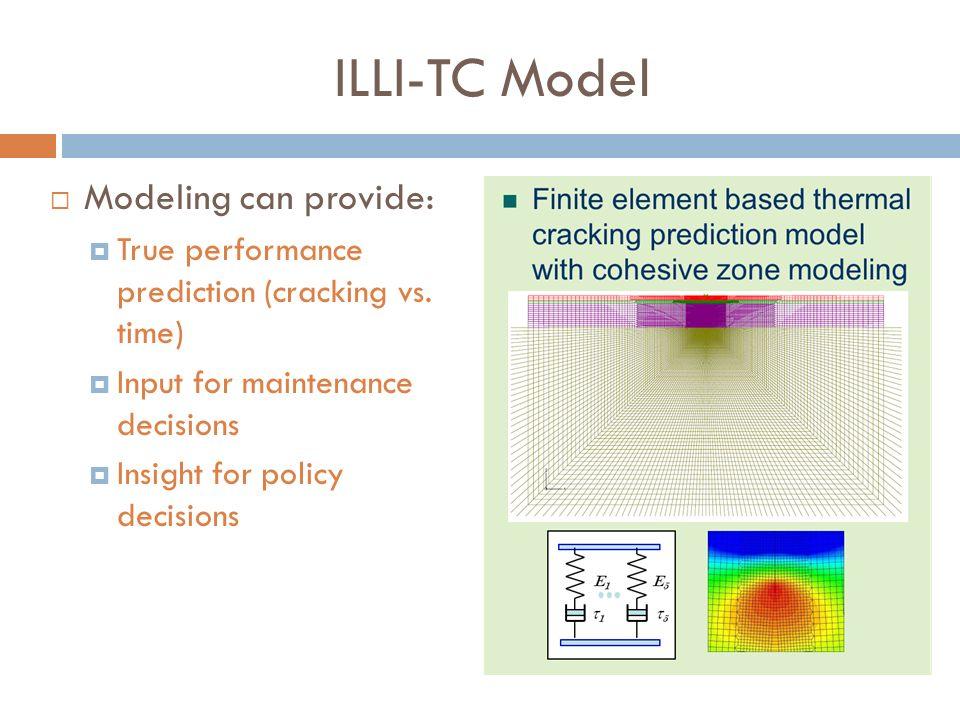 ILLI-TC Model Modeling can provide: True performance prediction (cracking vs.