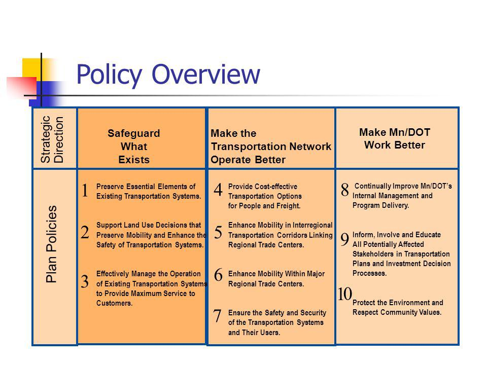 Policy Overview Plan Policies Strategic Direction Safeguard What Exists Make the Transportation Network Operate Better Make Mn/DOT Work Better Preserve Essential Elements of Existing Transportation Systems.