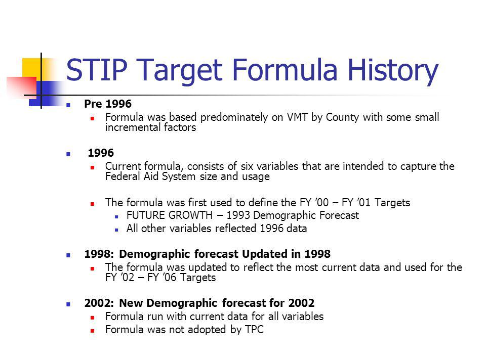 STIP Target Formula History Pre 1996 Formula was based predominately on VMT by County with some small incremental factors 1996 Current formula, consists of six variables that are intended to capture the Federal Aid System size and usage The formula was first used to define the FY 00 – FY 01 Targets FUTURE GROWTH – 1993 Demographic Forecast All other variables reflected 1996 data 1998: Demographic forecast Updated in 1998 The formula was updated to reflect the most current data and used for the FY 02 – FY 06 Targets 2002: New Demographic forecast for 2002 Formula run with current data for all variables Formula was not adopted by TPC