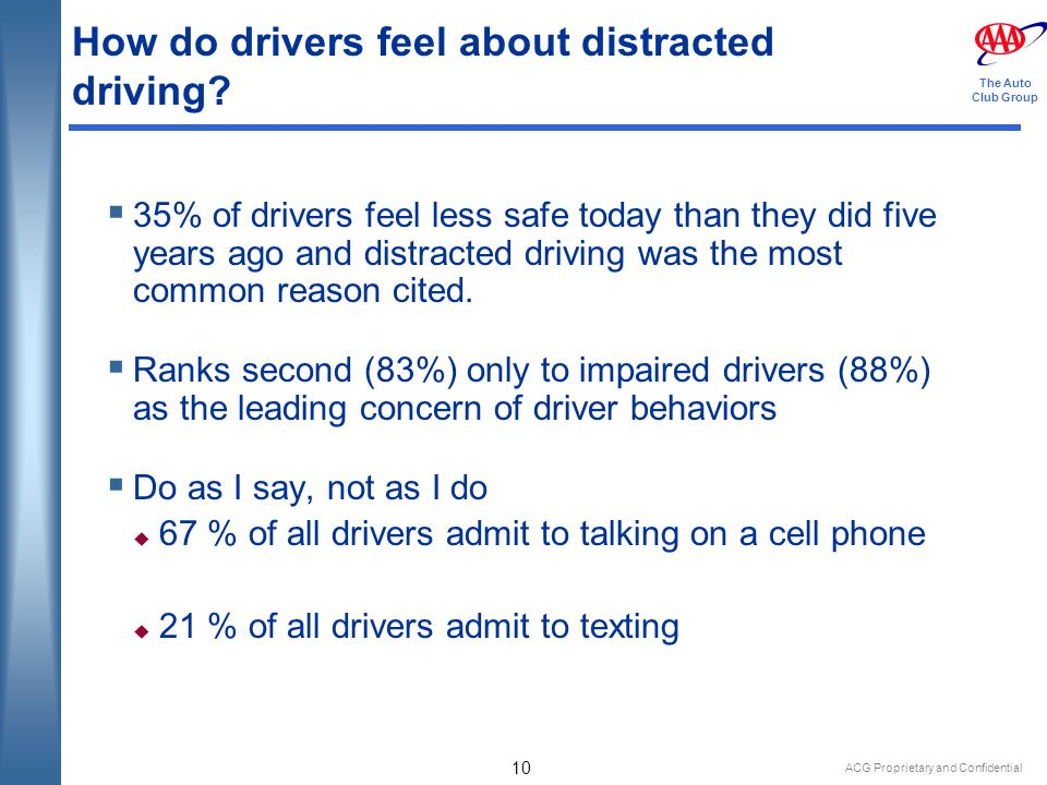 ACG Proprietary and Confidential 10 The Auto Club Group How do drivers feel about distracted driving.