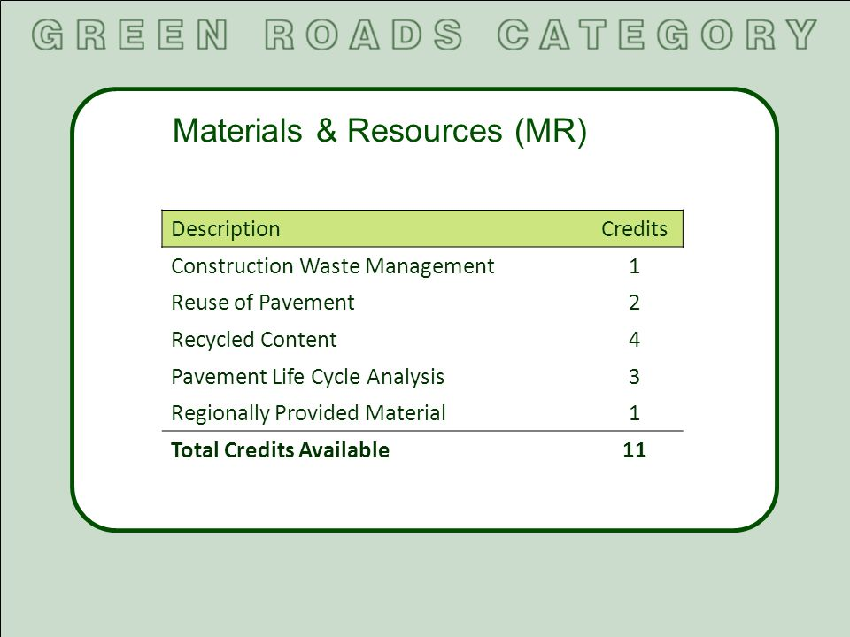 DescriptionCredits Construction Waste Management1 Reuse of Pavement2 Recycled Content4 Pavement Life Cycle Analysis3 Regionally Provided Material1 Tot