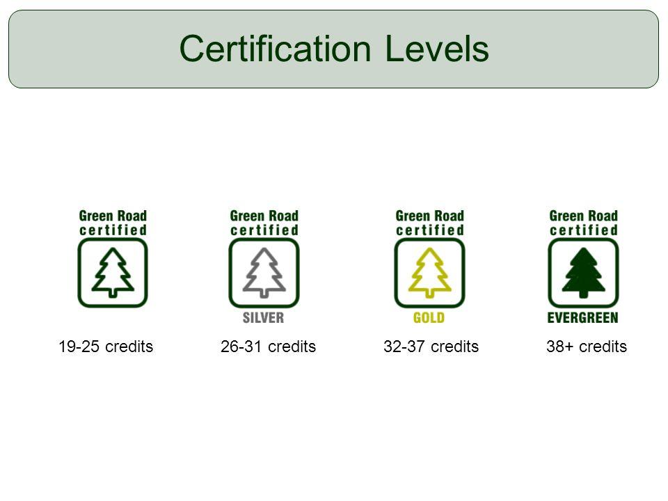 23 Certification Levels 19-25 credits26-31 credits 32-37 credits38+ credits