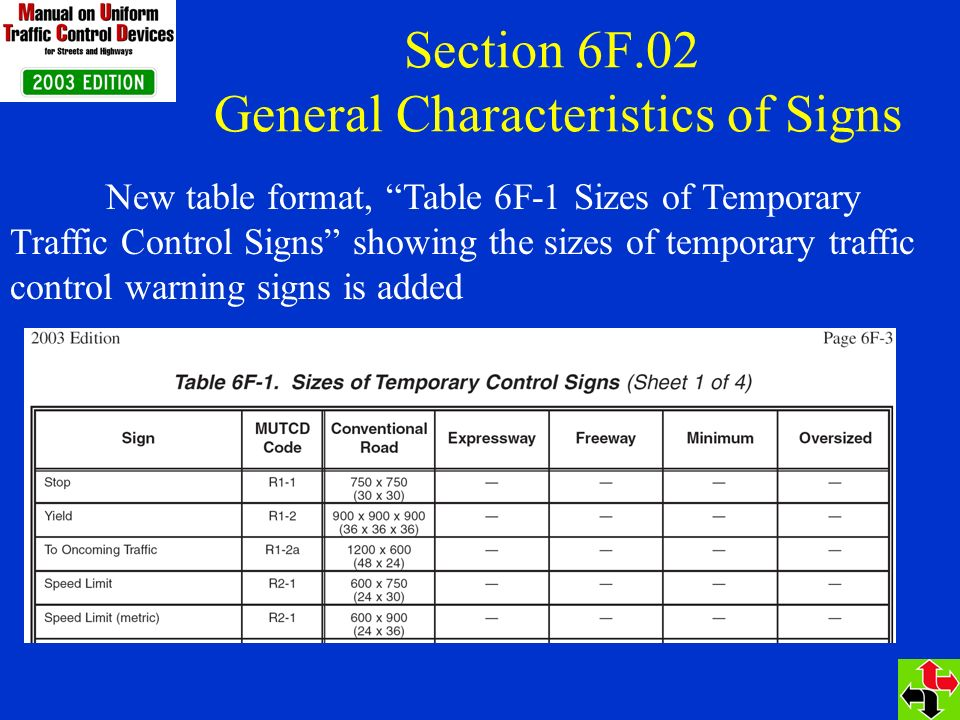 Section 6F.02 General Characteristics of Signs New table format, Table 6F-1 Sizes of Temporary Traffic Control Signs showing the sizes of temporary traffic control warning signs is added