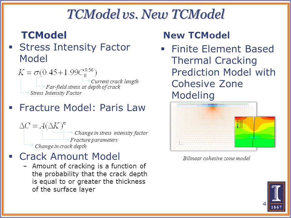 TCModel vs. New TCModel Stress Intensity Factor Model Fracture Model: Paris Law Crack Amount Model –Amount of cracking is a function of the probabilit