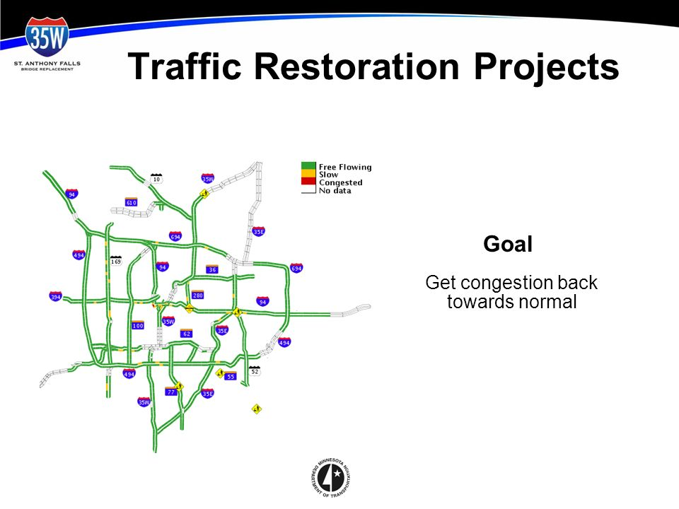 Traffic Restoration Projects Goal Get congestion back towards normal