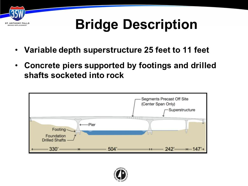 Bridge Description Variable depth superstructure 25 feet to 11 feet Concrete piers supported by footings and drilled shafts socketed into rock
