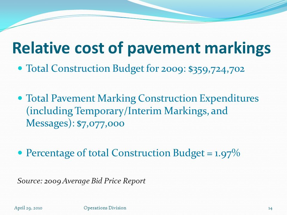 Relative cost of pavement markings Total Construction Budget for 2009: $359,724,702 Total Pavement Marking Construction Expenditures (including Temporary/Interim Markings, and Messages): $7,077,000 Percentage of total Construction Budget = 1.97% Source: 2009 Average Bid Price Report April 29, 2010Operations Division14