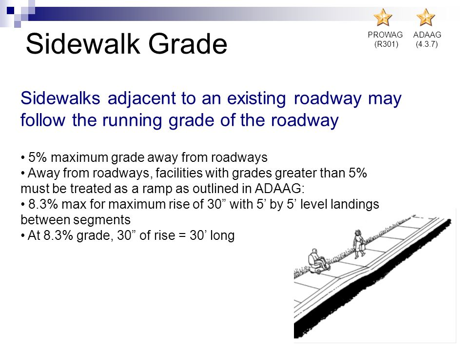 Sidewalk Grade 5% maximum grade away from roadways Away from roadways, facilities with grades greater than 5% must be treated as a ramp as outlined in