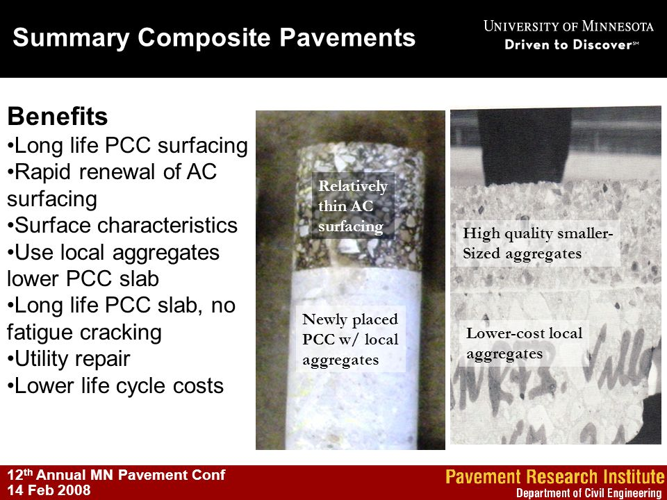 Summary Composite Pavements 12 th Annual MN Pavement Conf 14 Feb 2008 Relatively thin AC surfacing Newly placed PCC w/ local aggregates High quality s
