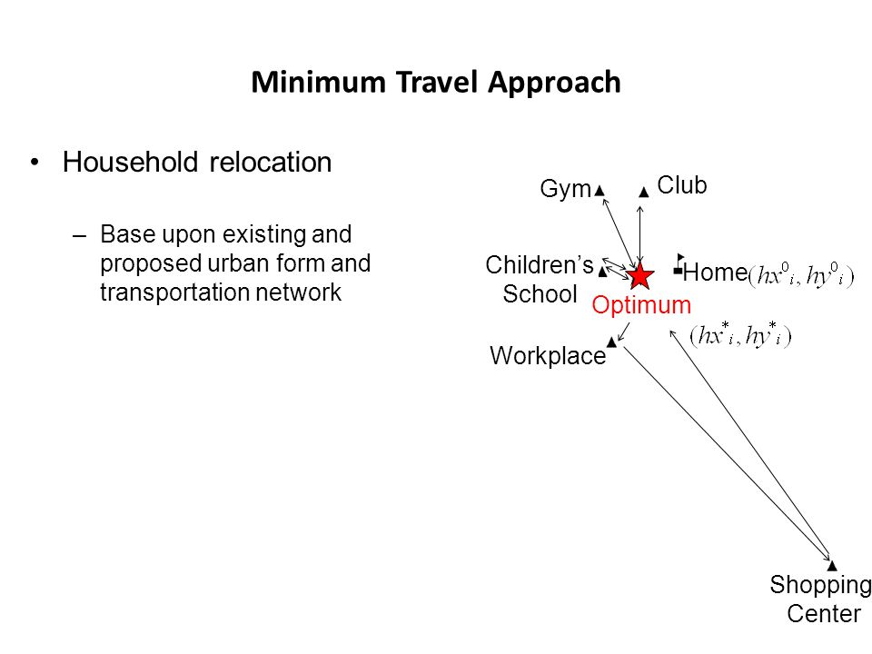 Minimum Travel Approach 9 Shopping Center Home Workplace Childrens School Gym Club Household relocation –Base upon existing and proposed urban form and transportation network Optimum