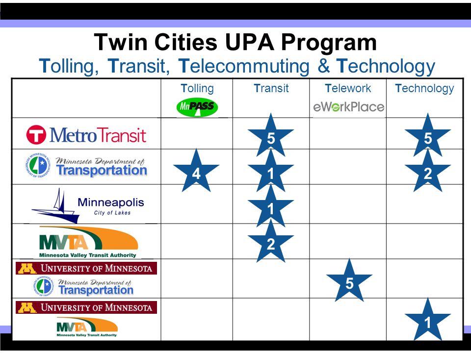 Twin Cities UPA Program Tolling, Transit, Telecommuting & Technology TollingTransitTeleworkTechnology 412 55 1 2 5 1