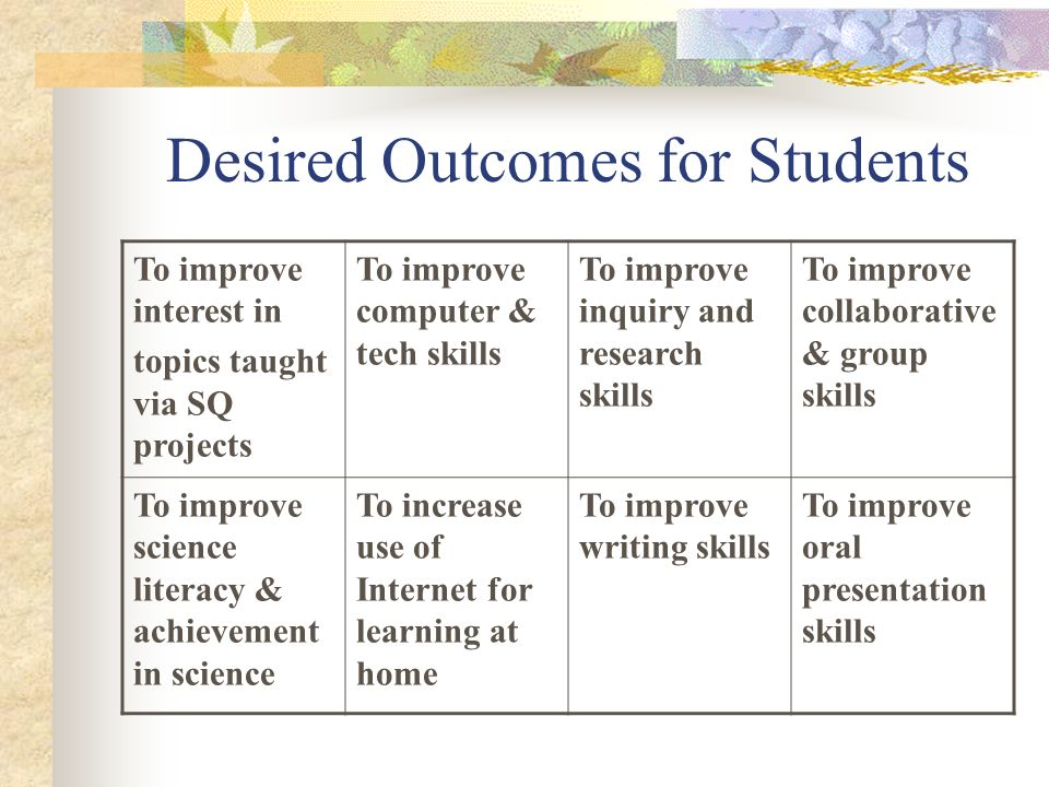 Desired Outcomes for Students To improve interest in topics taught via SQ projects To improve computer & tech skills To improve inquiry and research s