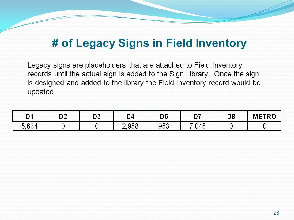 28 Legacy signs are placeholders that are attached to Field Inventory records until the actual sign is added to the Sign Library.