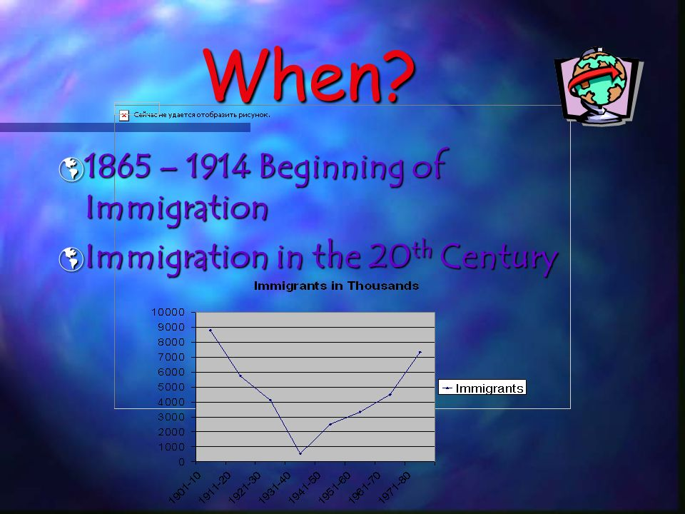 When – 1914 Beginning of Immigration Immigration Immigration in the 20 th 20 th Century