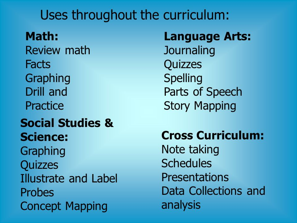 Uses throughout the curriculum: Math: Review math Facts Graphing Drill and Practice Language Arts: Journaling Quizzes Spelling Parts of Speech Story Mapping Social Studies & Science: Graphing Quizzes Illustrate and Label Probes Concept Mapping Cross Curriculum: Note taking Schedules Presentations Data Collections and analysis