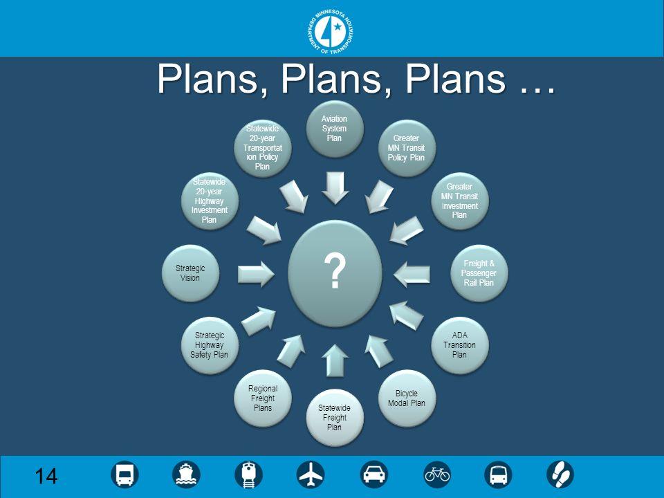 Plans, Plans, Plans … 14 ? Aviation System Plan Greater MN Transit Policy Plan Greater MN Transit Investment Plan Freight & Passenger Rail Plan ADA Tr