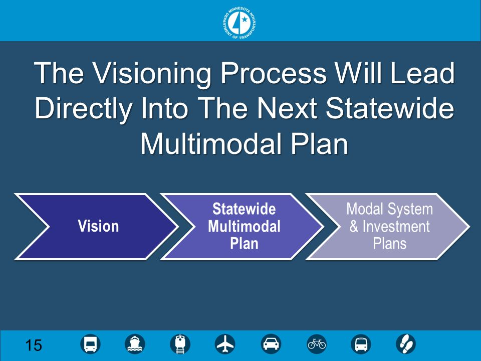 Vision Statewide Multimodal Plan Modal System & Investment Plans The Visioning Process Will Lead Directly Into The Next Statewide Multimodal Plan 15
